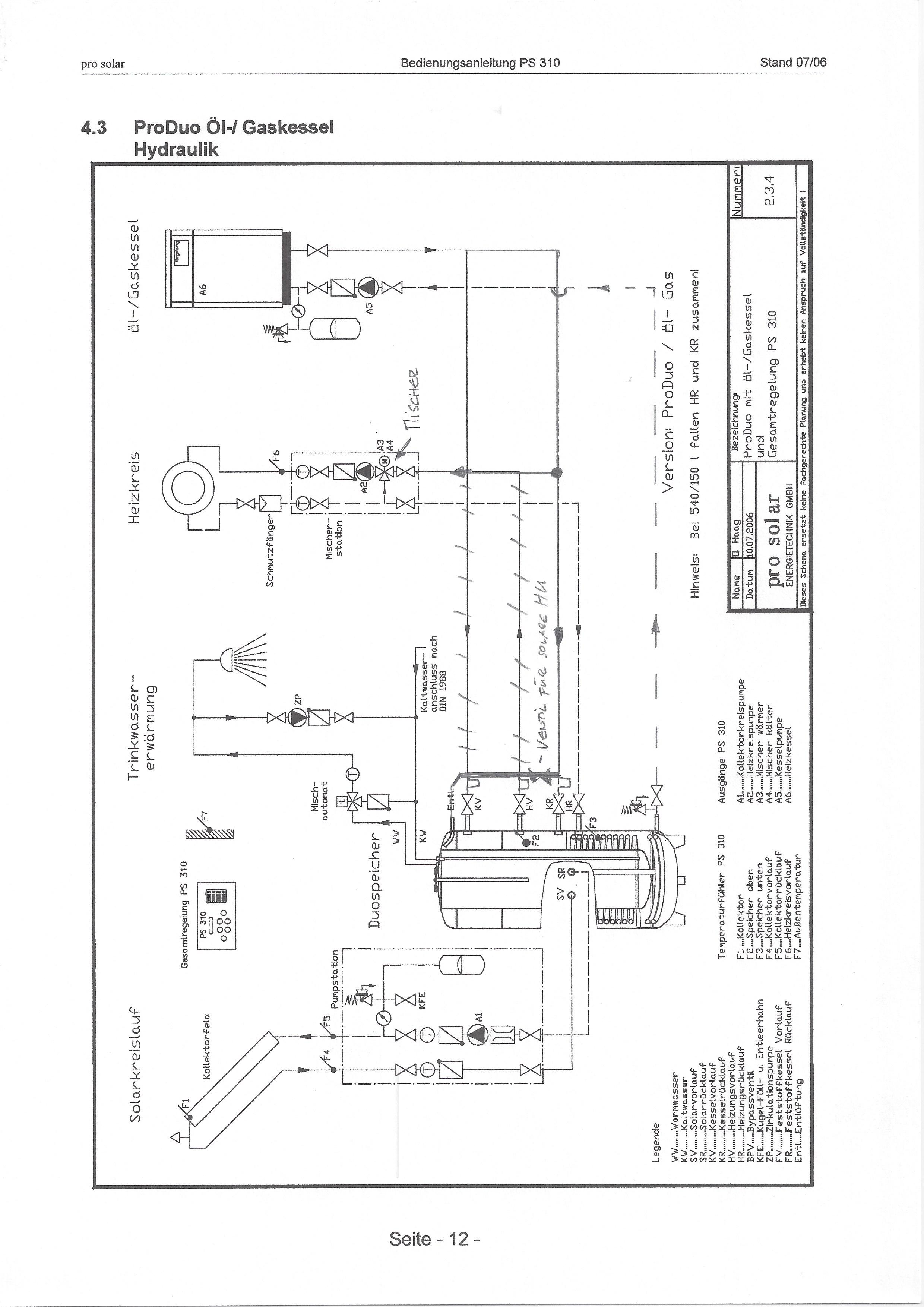 Hydraulikproblem Pufferspeicher/Solar - HaustechnikDialog